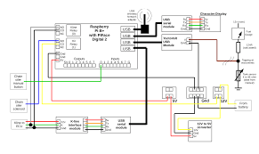 obd wiring diagram pictures inspiration electrical