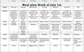 Beast Meal Plan Spreadsheet 8 Week Paleo Meal Plan Committed To Get Fit Week 2 Beast