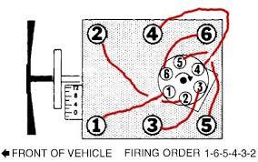 firing order 1988 4 3 v6 what is the firing order for a 1988 gmc