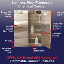 Flammable Storage Cabinet Flammable Storage Cabinets