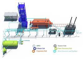 modular unit oil refinery modular unit light oil and gas equipment production
