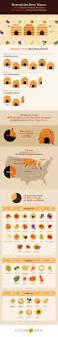 163 best bees infographic bienen infografik images on pinterest