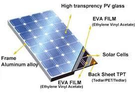 faq how solar panel works what u0027s inside the solar panel humor