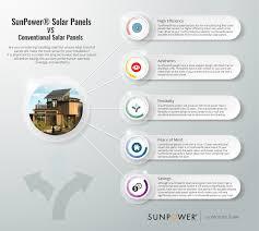 home solar power system design home design