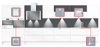 Gebrauchte Einbauk Hen Beautiful Küchen Komplett Mit Elektrogeräten Gallery Globexusa