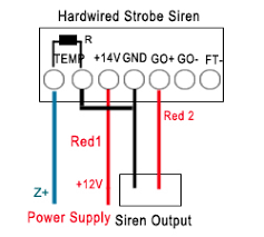 smart siren wiring diagram smart wiring diagrams instruction