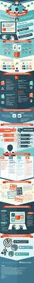 Resume Cv Online by Best 20 Online Cv Ideas On Pinterest Online Resume Online Cv