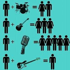 Boy Band Meme - mathpics mathjoke mathmeme pic joke math meme haha funny humor pun