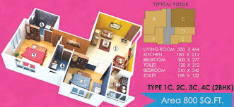 800 sq ft 800 sq ft 2 bhk 2t apartment for sale in new line builders and