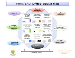 feng shui guide how to make feng shui friendly changes your home homes love idolza