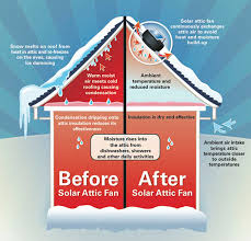 diy whole house fan 56 whole house attic fan home depot battic door energy conservation
