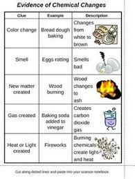 physical and chemical changes science freebie free worksheets