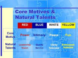 color personality test personality test the color code personality test the most critical