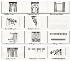 remarkable drapery styles for large windows pictures decoration