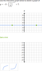graphs of exponential functions practice khan academy