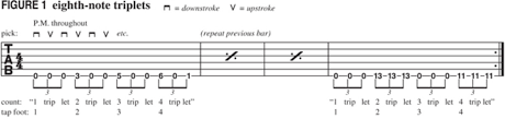 guitar 101 mastering rhythm u0026 syncopation part 3 triplets and
