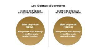 mariage communautã universelle les principaux régimes matrimoniaux le mariage gresham banque