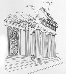 Parthenon Interior Buildings On The Acropolis Athenian Architecturein New Zealand