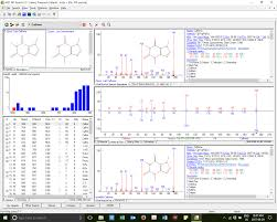 nist library for mass spectrometry