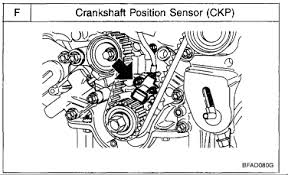 kia sorento camshaft position sensor location questions u0026 answers