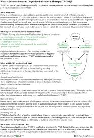 what is tf cbt worksheet psychology tools