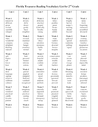 1st grade spelling words google search ideas collection fourth