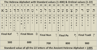 numerical miracles in the bible u0027s first verse 1 1