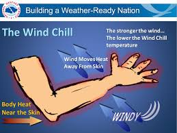 missouri winter weather awareness day is wednesday november 15 2017 severe winter weather can strand you in your own home it is a good idea to keep some extra supplies around during the winter season