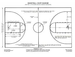 Map With Labels Diagrams Diagram Basketball Court Diagram With Labels Basketball