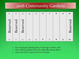Garden Plot Layout Community Gardens Of Marshall Wisconsin