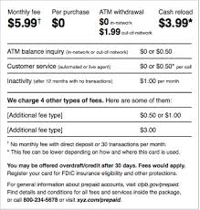 no monthly fee prepaid card new cfpb on prepaid debit cards protect unbanked self lender