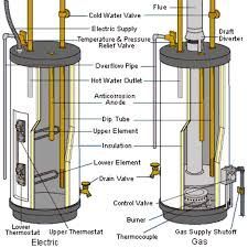 electric water heater wiring diagram diagram images wiring diagram