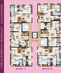 overview avantika at pallikarani chennai residential property