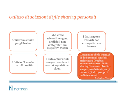norman securebox sincronizza archivia condividi collabora