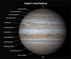 how to observe the planets with a telescope astronomy com