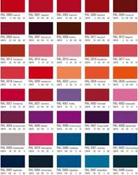 pure polyester powder coating ral color and high semi flat matte