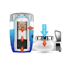 kitchen faucet water purifier aliexpress com buy koyida white 5 layers household water