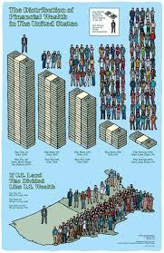 516 best economics images on pinterest economics study