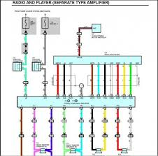 wiring diagram find pictures auto wiring diagram color codes auto