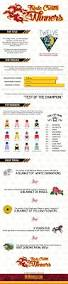 sports infographics archives infographics showcase