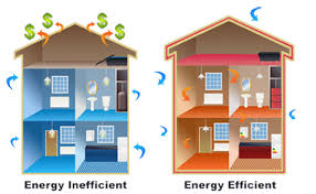 house energy efficiency why don t we build energy efficient houses