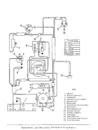 harley davidson golf cart wiring diagram i like this motorcycle