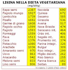 alimentazione ricca di proteine lacto ovo vegetarian alimenti ricchi di lisina chi l avrebbe