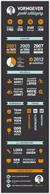 Infografic Resume 33 Best Infographic Resumes Images On Pinterest Infographic