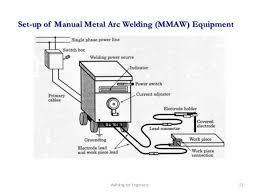 welding for engineers chapter 1