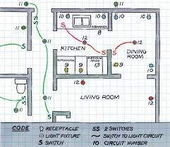 Floor Plan Electrical Symbols Home Electrical Circuit Map Nyrampage