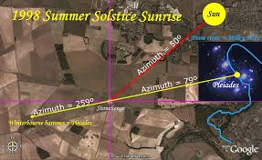 Barrows Map Stonehenge Summer Solstice Galactic Alignment