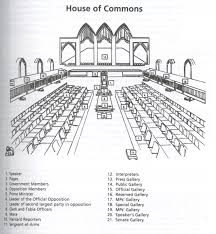 Us Senate Floor Plan Uk House Commons Seating Plan House List Disign