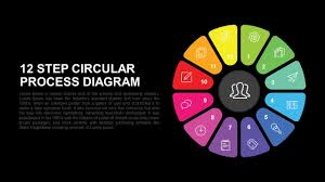 keynote themes compatible with powerpoint 12 step circular process diagram powerpoint and keynote template