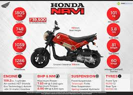 honda navi 110 price specs review pics u0026 mileage in india